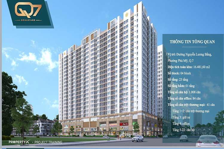 Căn hộ Q7 Boulevard - Phú Mỹ Hưng